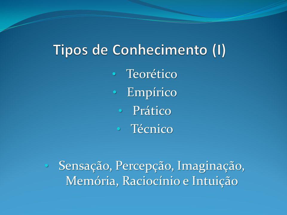 Tipos de Conhecimento (I)