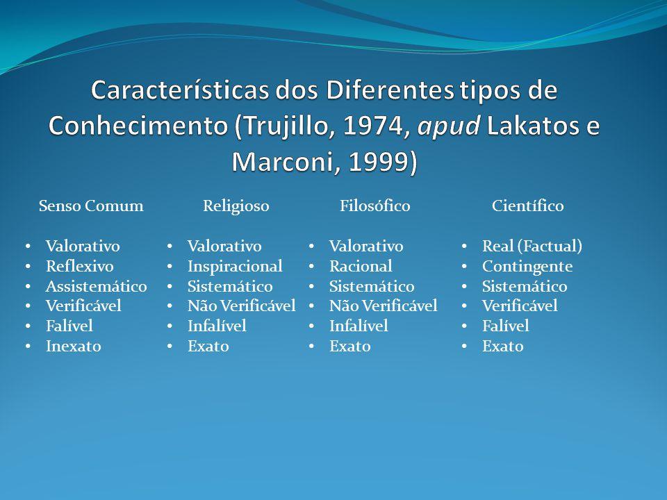 Características dos Diferentes tipos de Conhecimento (Trujillo, 1974, apud Lakatos e Marconi, 1999)