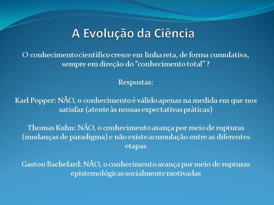 A Evolução da Ciência O conhecimento científico cresce em linha reta, de forma cumulativa, sempre em direção do conhecimento total