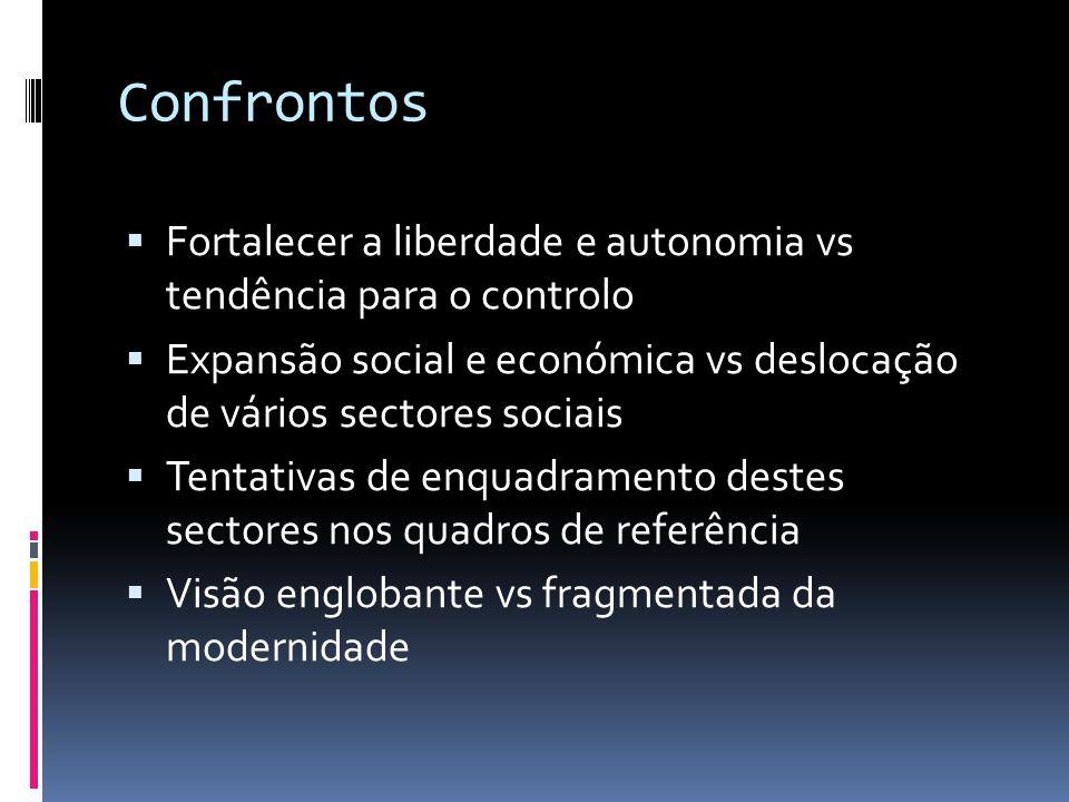 Confrontos Fortalecer a liberdade e autonomia vs tendência para o controlo. Expansão social e económica vs deslocação de vários sectores sociais.