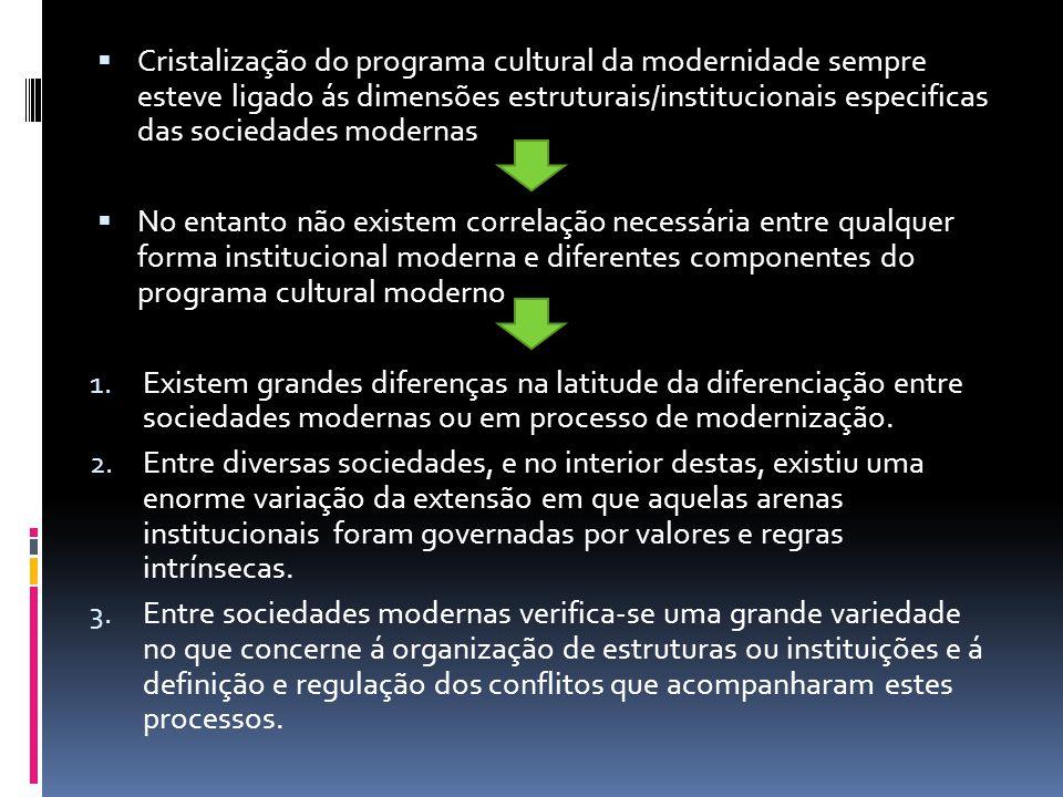 Cristalização do programa cultural da modernidade sempre esteve ligado ás dimensões estruturais/institucionais especificas das sociedades modernas