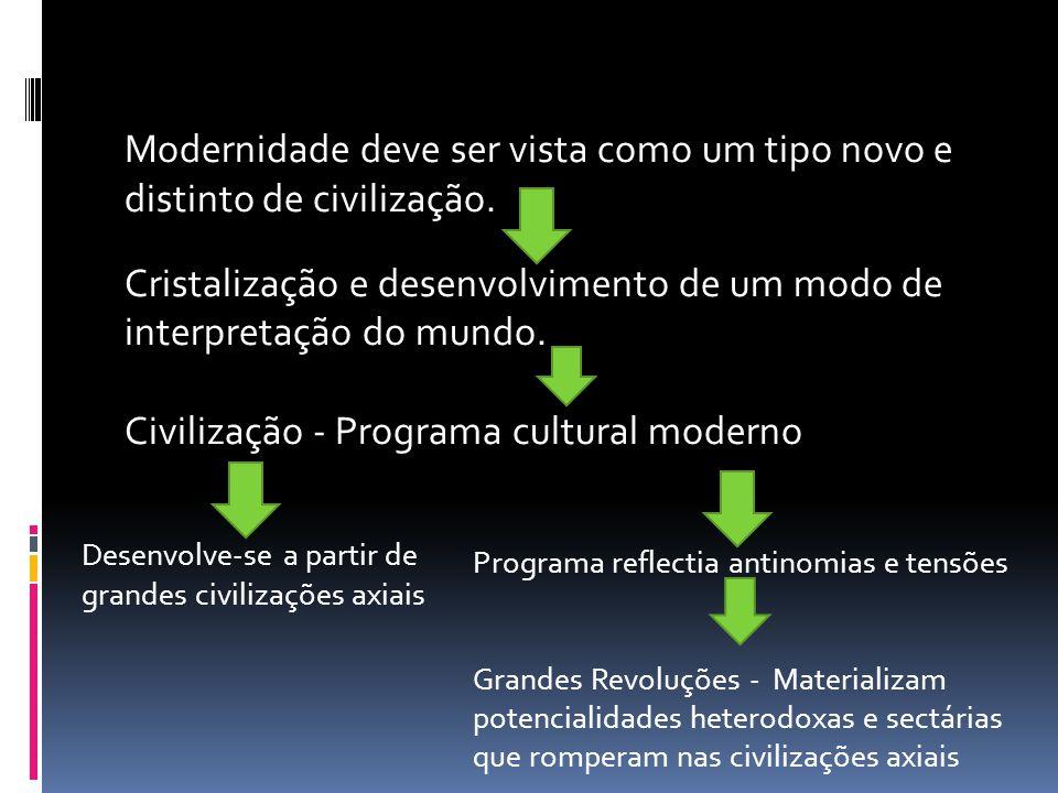 Cristalização e desenvolvimento de um modo de interpretação do mundo.