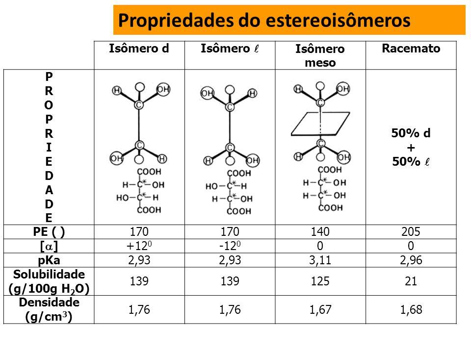 Propriedades do estereoisômeros