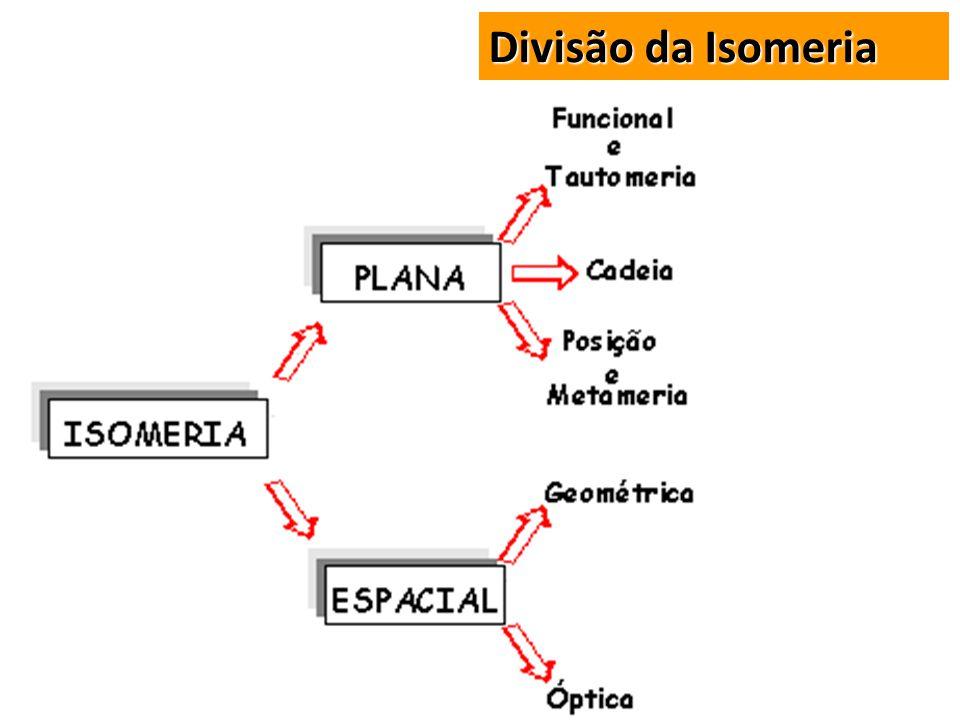 Divisão da Isomeria Classificação