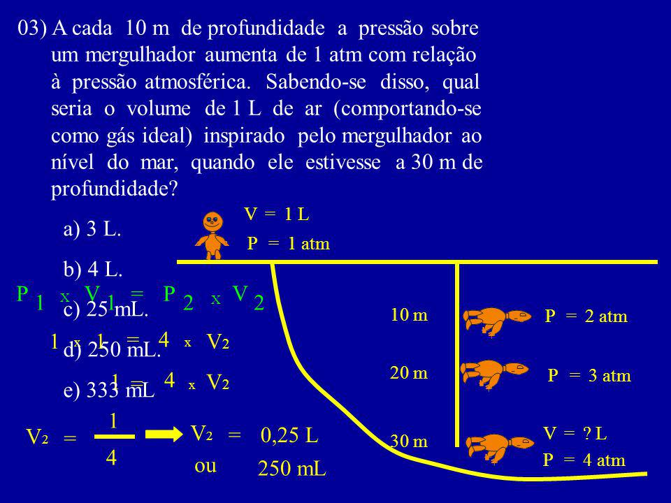 03) A cada 10 m de profundidade a pressão sobre
