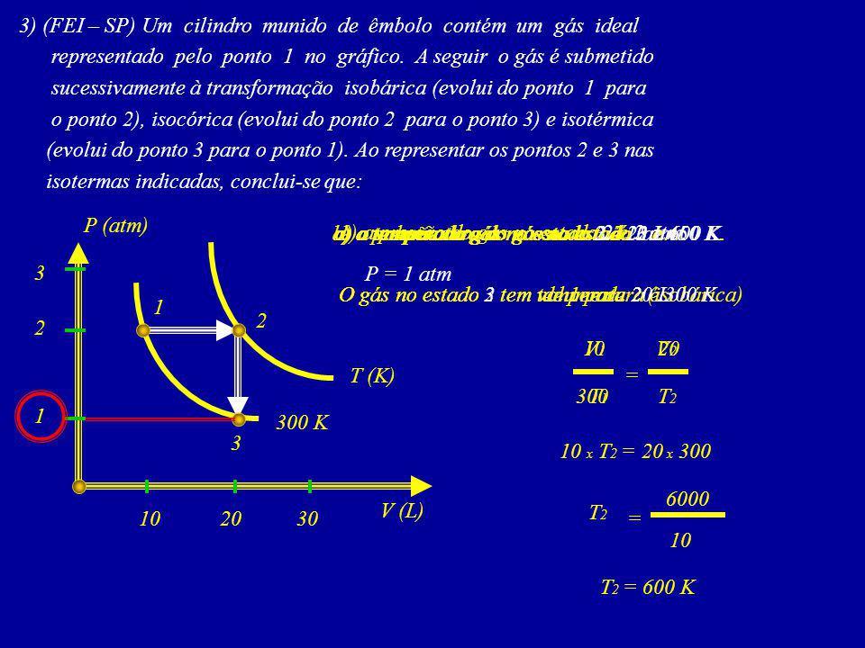 3) (FEI – SP) Um cilindro munido de êmbolo contém um gás ideal