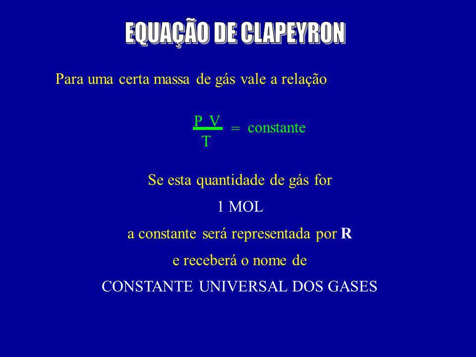 EQUAÇÃO DE CLAPEYRON Para uma certa massa de gás vale a relação P V =