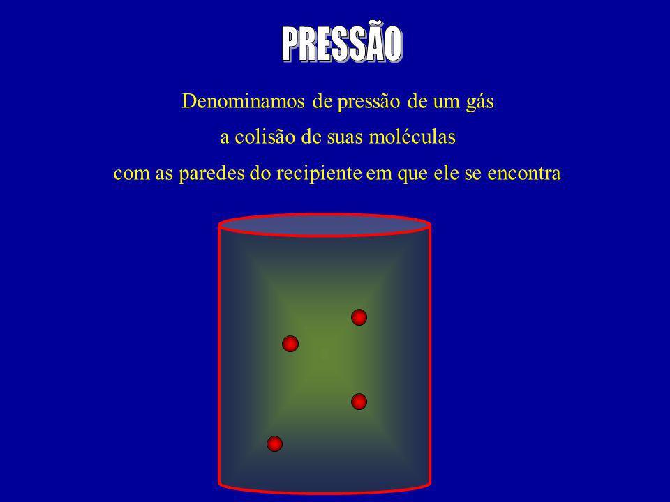 PRESSÃO Denominamos de pressão de um gás a colisão de suas moléculas