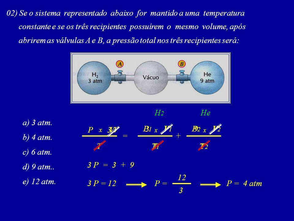 02) Se o sistema representado abaixo for mantido a uma temperatura