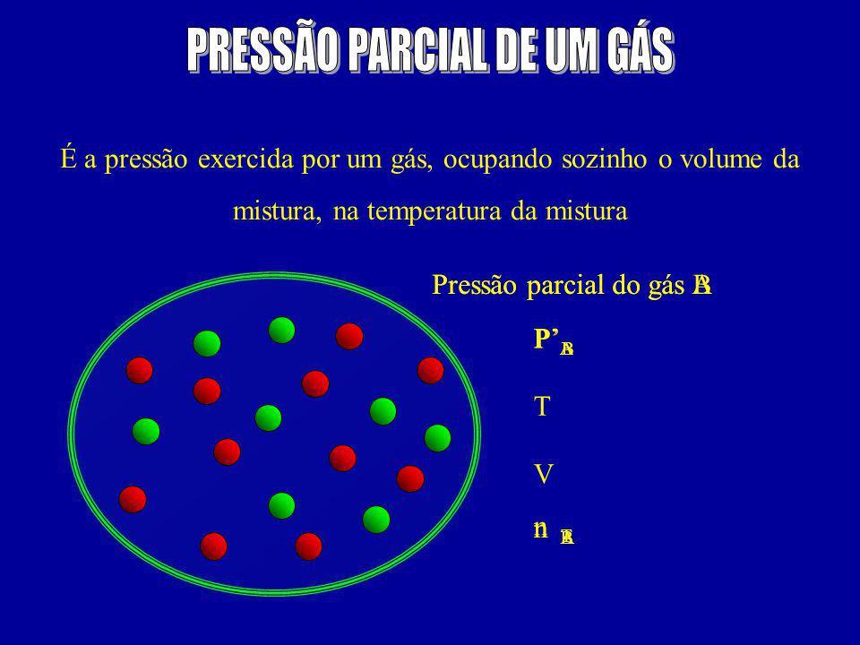 PRESSÃO PARCIAL DE UM GÁS