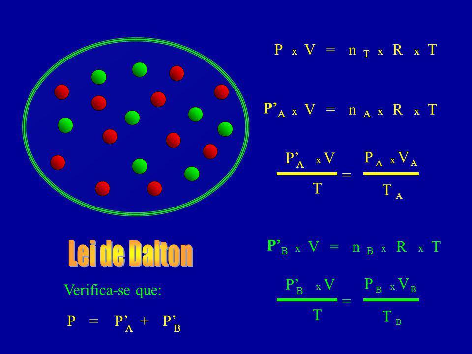 Lei de Dalton P V = n R T P' P' V = n R T P' V P V = T T P' P' V = n R