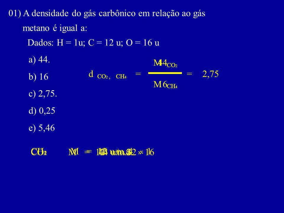 01) A densidade do gás carbônico em relação ao gás metano é igual a: