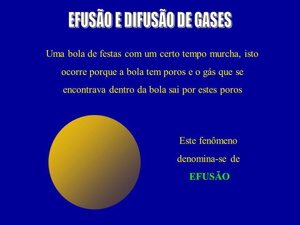 EFUSÃO E DIFUSÃO DE GASES