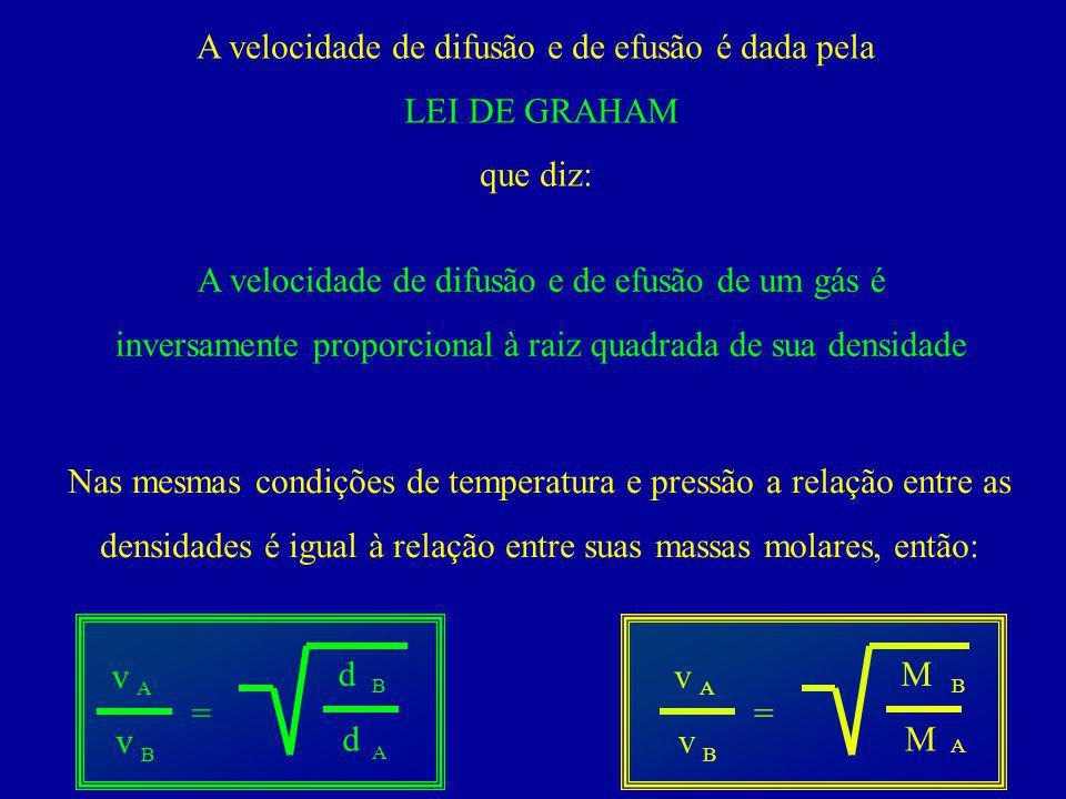 A velocidade de difusão e de efusão é dada pela