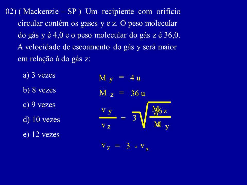02) ( Mackenzie – SP ) Um recipiente com orifício