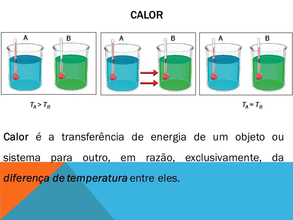 Calor A. B. A. B. A. B. TA > TB. TA = TB.