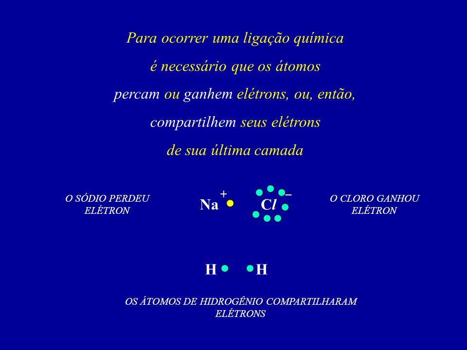Para ocorrer uma ligação química é necessário que os átomos