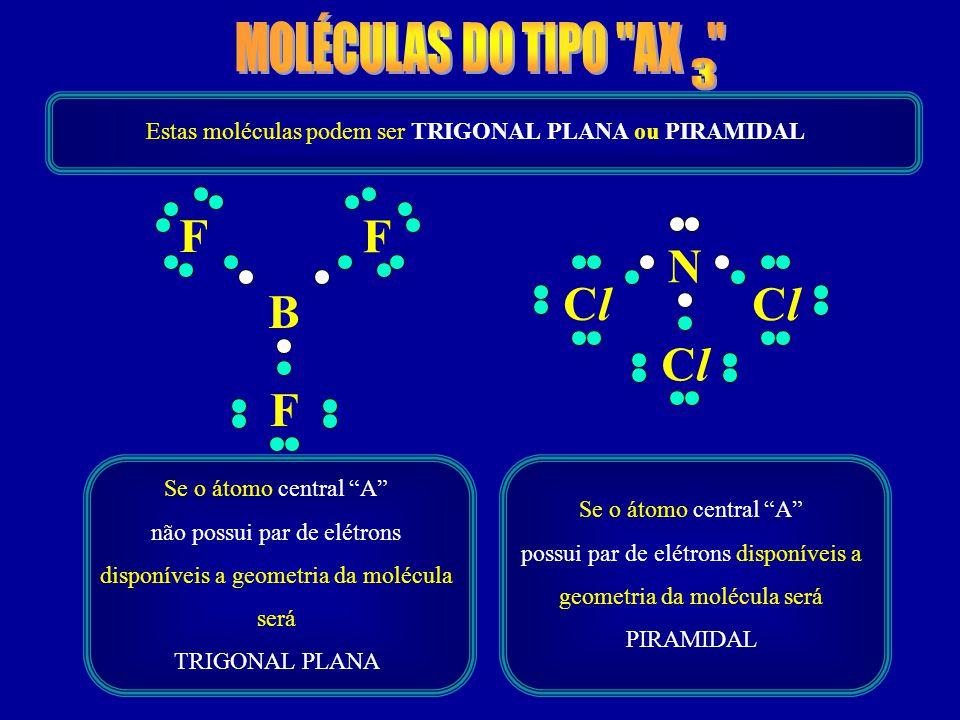 MOLÉCULAS DO TIPO AX F F N Cl Cl B Cl F 3