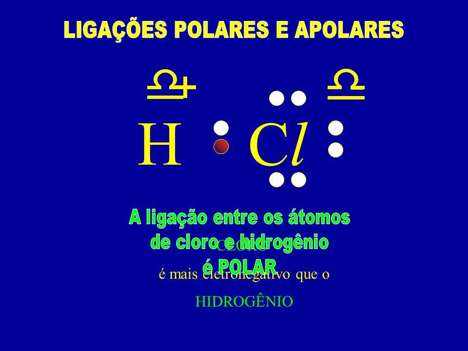 H Cl LIGAÇÕES POLARES E APOLARES A ligação entre os átomos