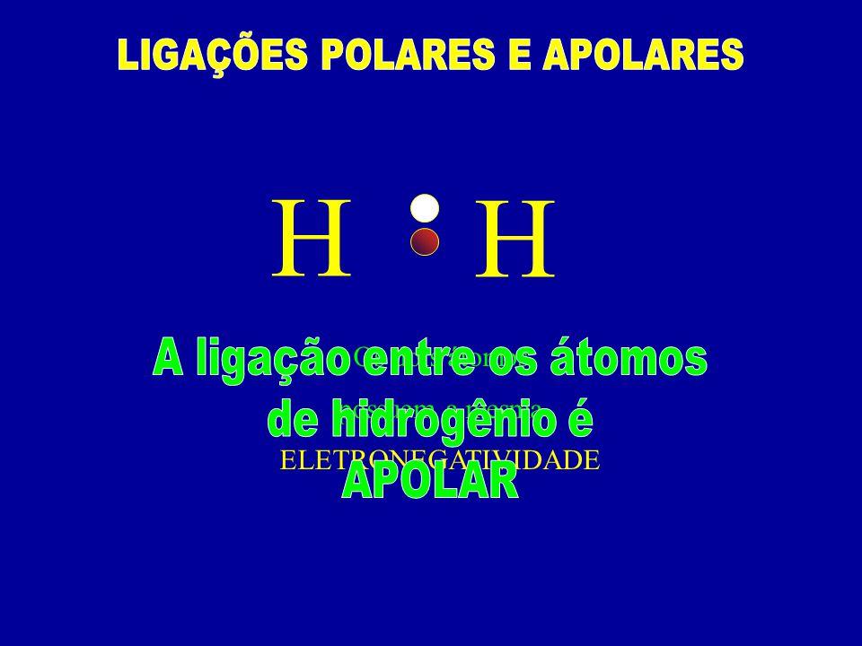 H H A ligação entre os átomos de hidrogênio é APOLAR