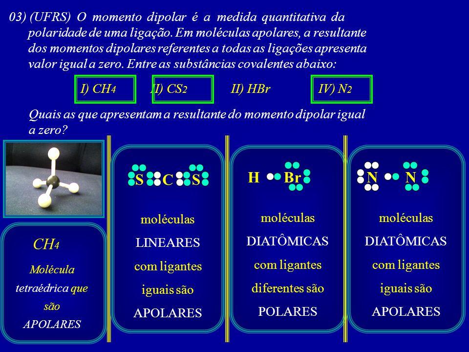 03) (UFRS) O momento dipolar é a medida quantitativa da