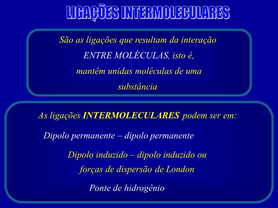 LIGAÇÕES INTERMOLECULARES