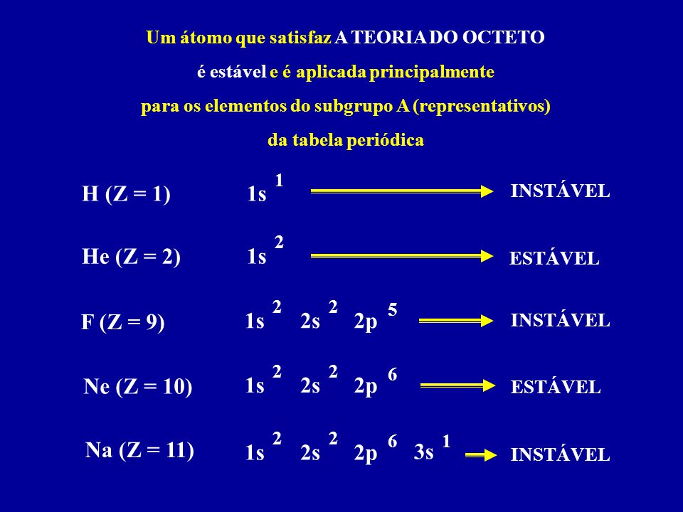 H (Z = 1) 1s He (Z = 2) 1s F (Z = 9) 1s 2s 2p Ne (Z = 10) 1s 2s 2p