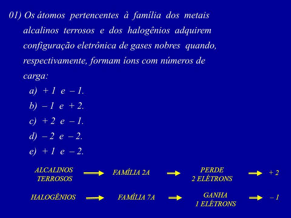 01) Os átomos pertencentes à família dos metais