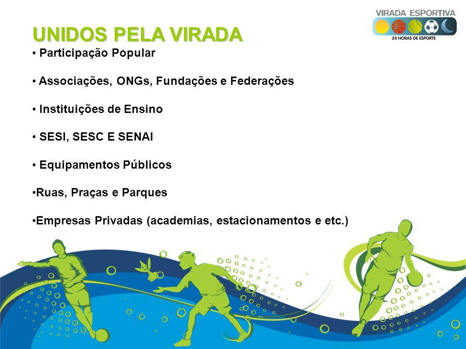 UNIDOS PELA VIRADA Participação Popular