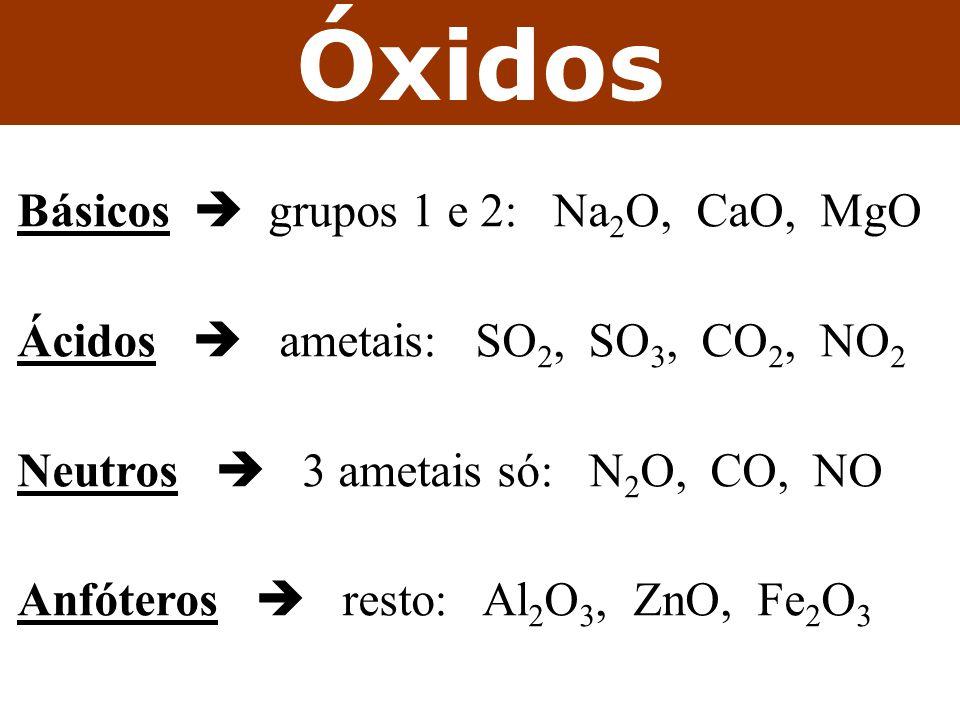 Óxidos Básicos  grupos 1 e 2: Na2O, CaO, MgO