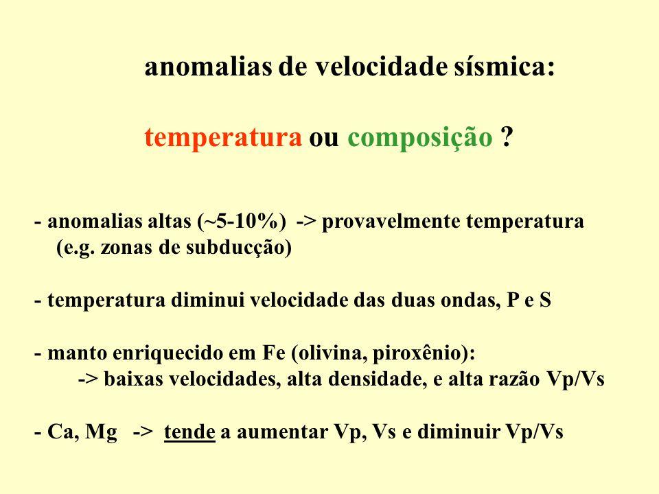 anomalias de velocidade sísmica: temperatura ou composição