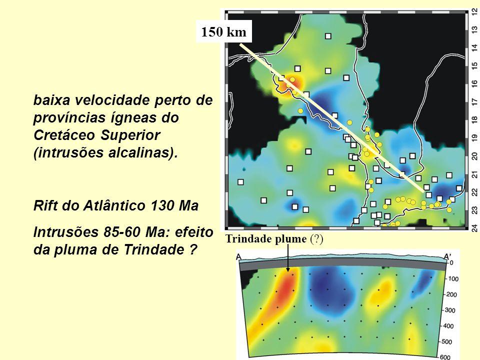 Intrusões 85-60 Ma: efeito da pluma de Trindade