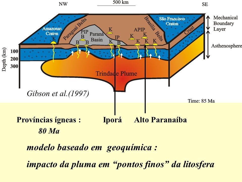 modelo baseado em geoquímica :