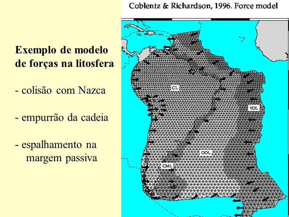 Exemplo de modelo de forças na litosfera. - colisão com Nazca. - empurrão da cadeia. - espalhamento na.