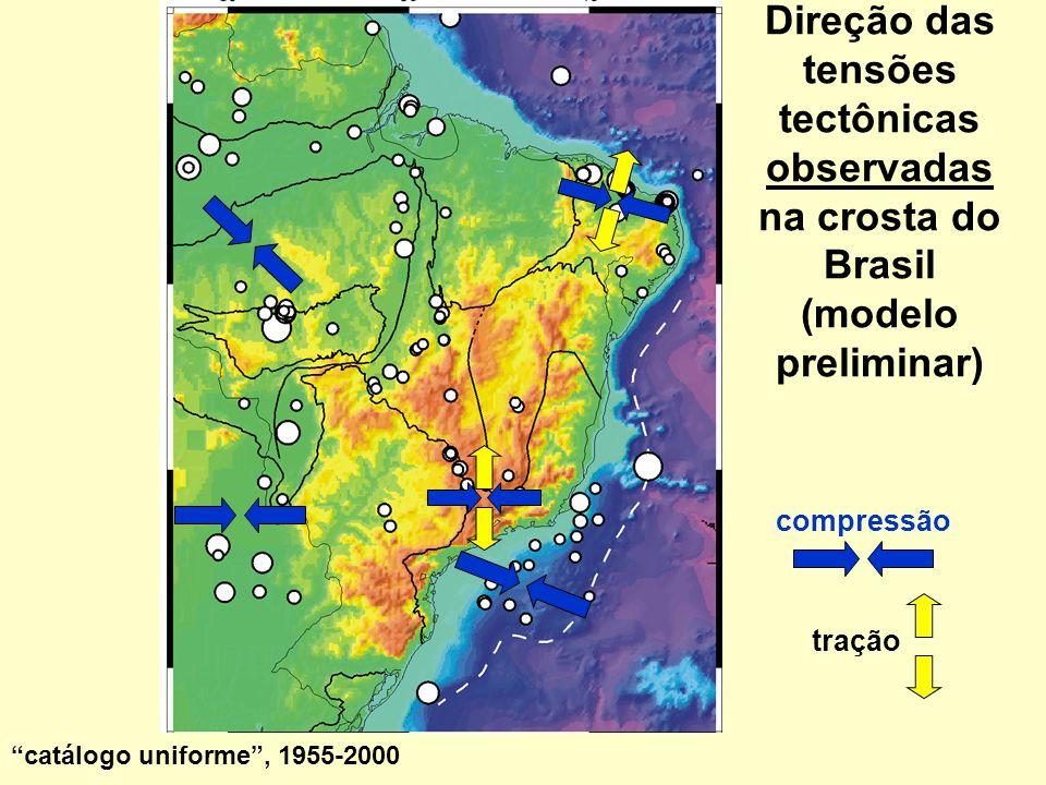 Direção das tensões tectônicas observadas na crosta do Brasil