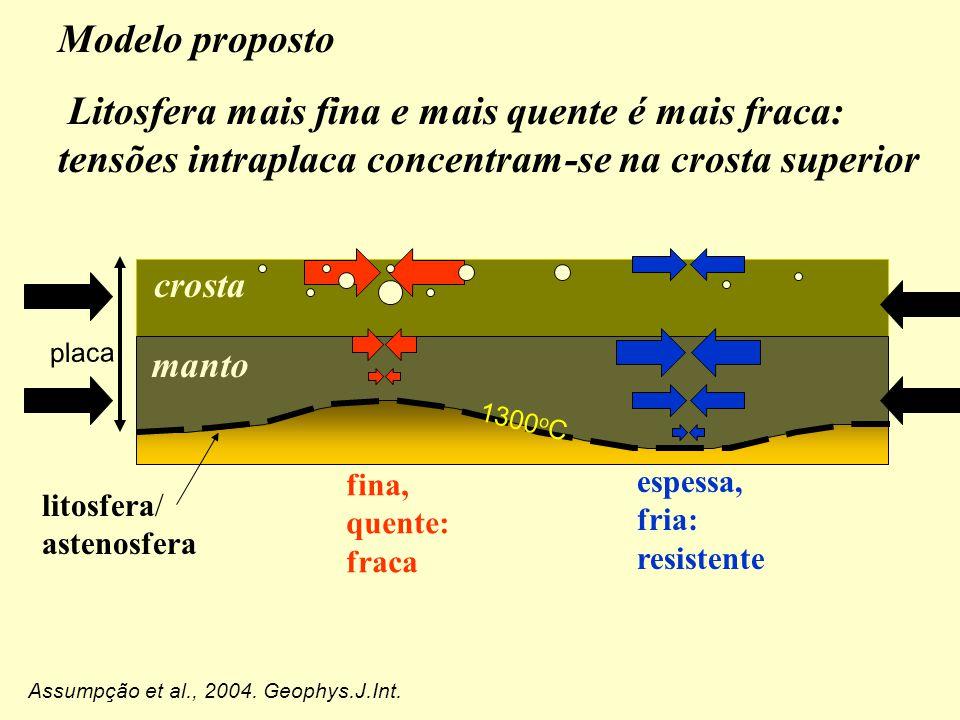 Modelo proposto Litosfera mais fina e mais quente é mais fraca: tensões intraplaca concentram-se na crosta superior.