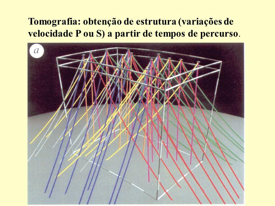 Tomografia: obtenção de estrutura (variações de velocidade P ou S) a partir de tempos de percurso.