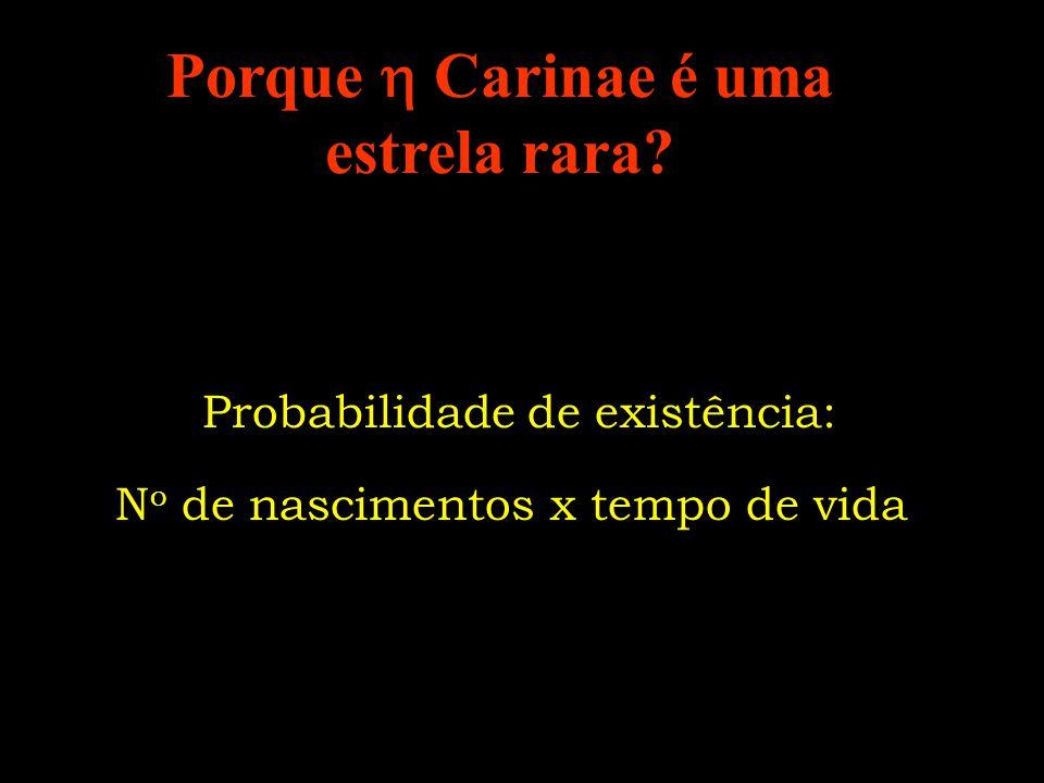 Porque  Carinae é uma estrela rara