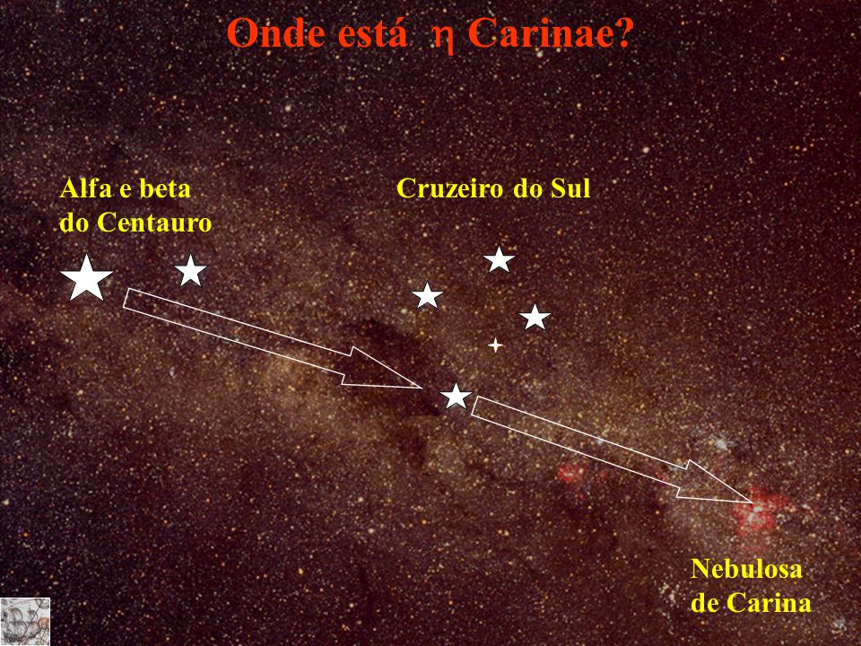 Onde está  Carinae Alfa e beta do Centauro Cruzeiro do Sul