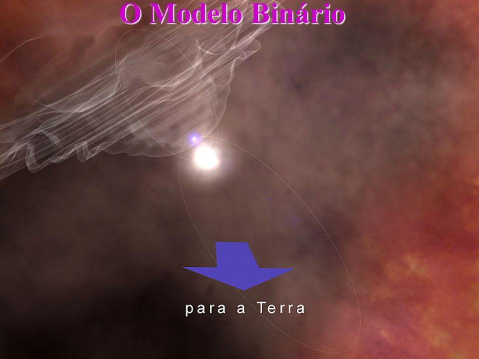 O Modelo Binário 67 M (primária) <=113 M 69M (secundária)