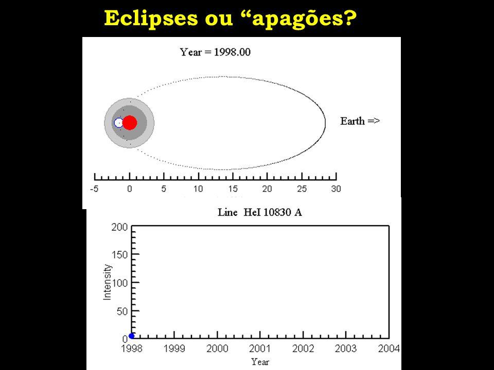 Eclipses ou apagões