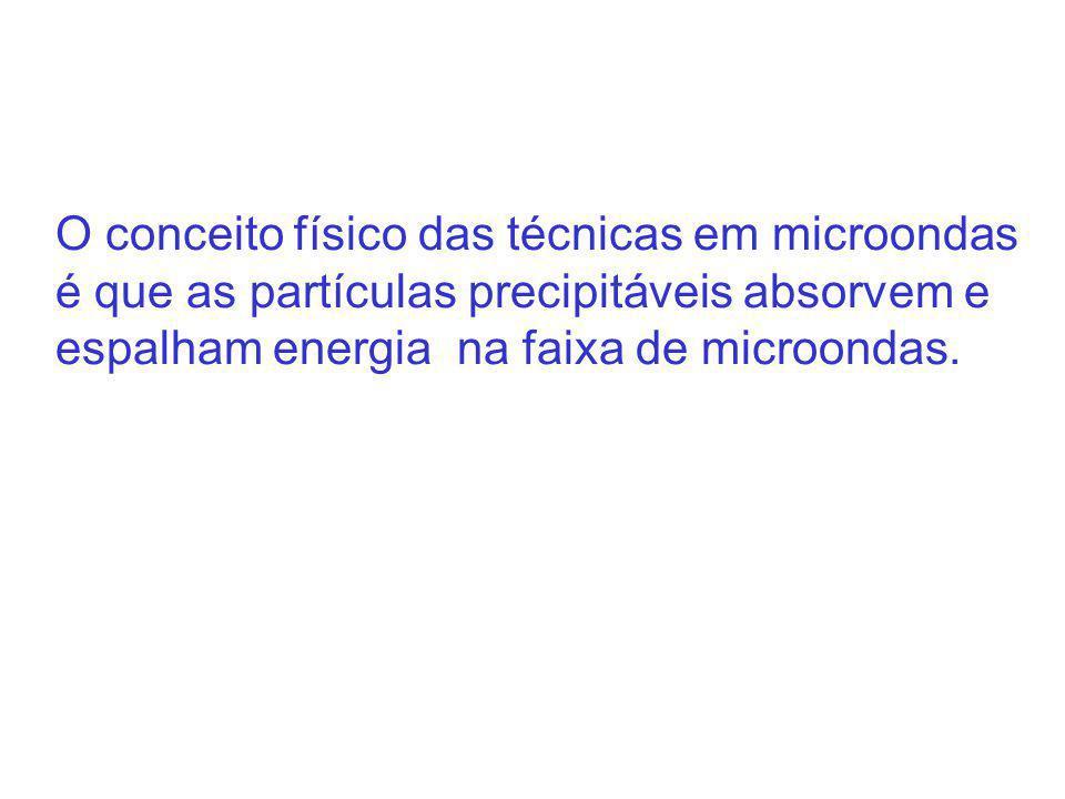 O conceito físico das técnicas em microondas é que as partículas precipitáveis absorvem e espalham energia na faixa de microondas.