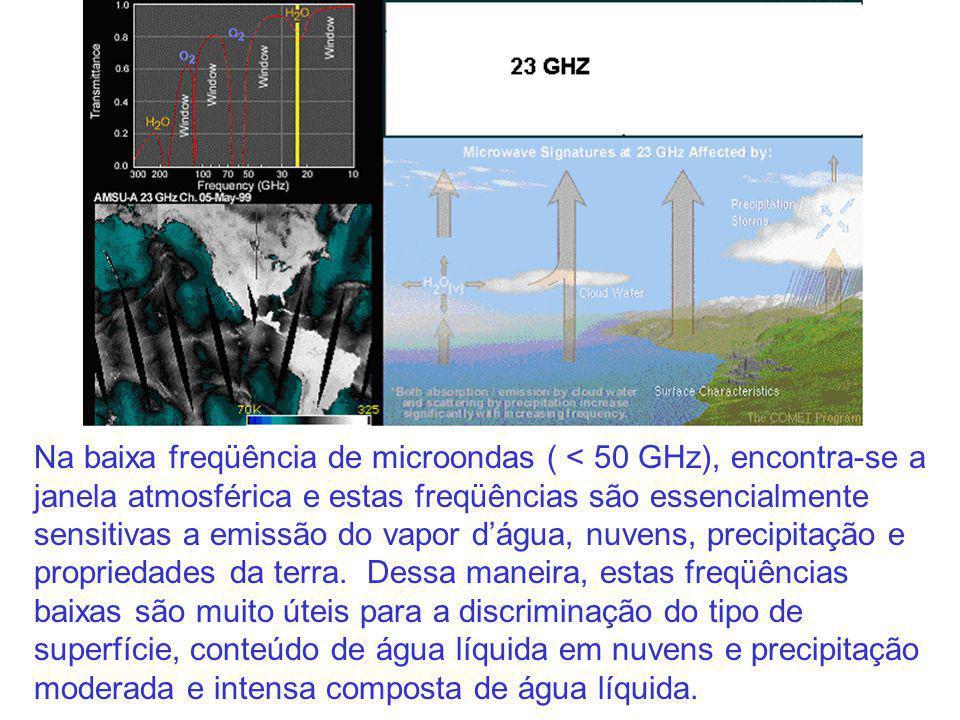 Na baixa freqüência de microondas ( < 50 GHz), encontra-se a janela atmosférica e estas freqüências são essencialmente sensitivas a emissão do vapor d'água, nuvens, precipitação e propriedades da terra.