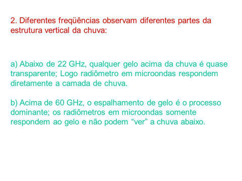2. Diferentes freqüências observam diferentes partes da estrutura vertical da chuva: