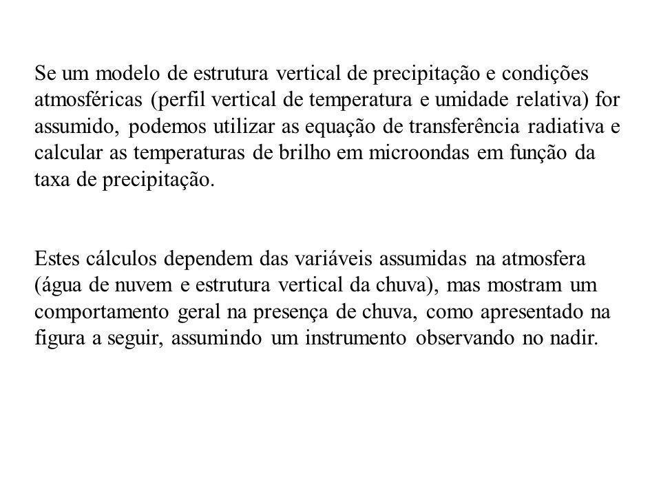 Se um modelo de estrutura vertical de precipitação e condições atmosféricas (perfil vertical de temperatura e umidade relativa) for assumido, podemos utilizar as equação de transferência radiativa e calcular as temperaturas de brilho em microondas em função da taxa de precipitação.