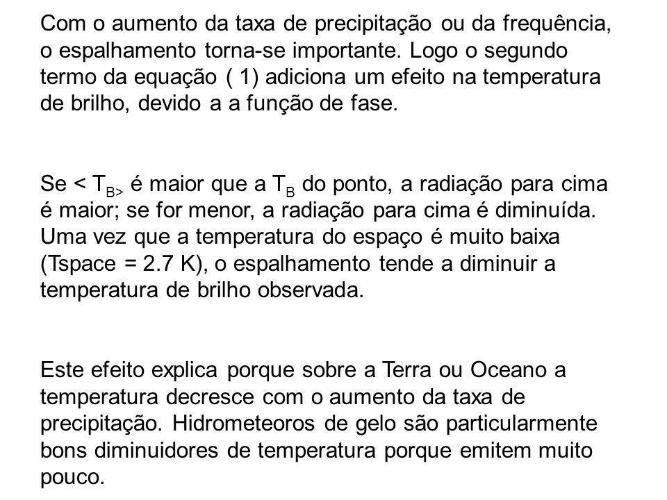 Com o aumento da taxa de precipitação ou da frequência, o espalhamento torna-se importante. Logo o segundo termo da equação ( 1) adiciona um efeito na temperatura de brilho, devido a a função de fase.