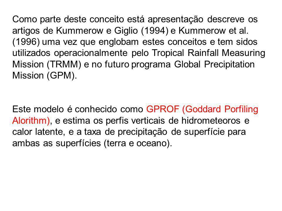 Como parte deste conceito está apresentação descreve os artigos de Kummerow e Giglio (1994) e Kummerow et al. (1996) uma vez que englobam estes conceitos e tem sidos utilizados operacionalmente pelo Tropical Rainfall Measuring Mission (TRMM) e no futuro programa Global Precipitation Mission (GPM).