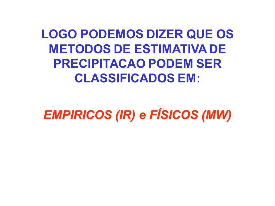 EMPIRICOS (IR) e FÍSICOS (MW)