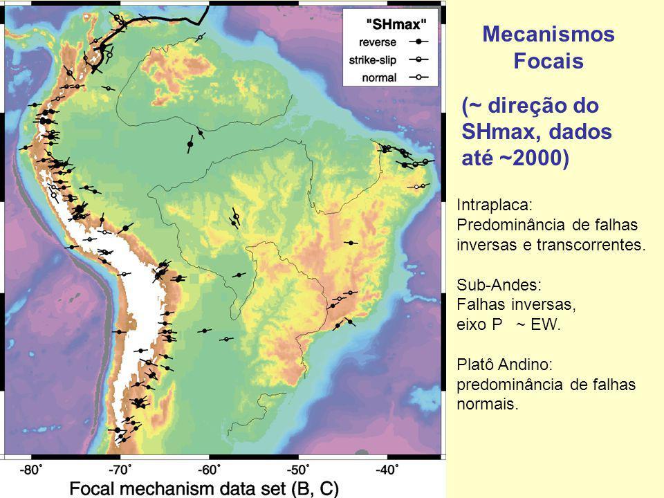 (~ direção do SHmax, dados até ~2000)