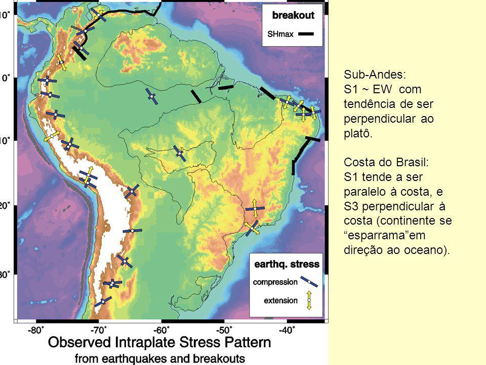 Sub-Andes: S1 ~ EW com tendência de ser perpendicular ao platô. Costa do Brasil: S1 tende a ser paralelo à costa, e.